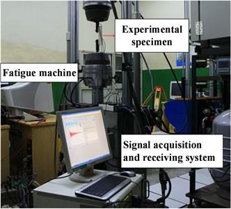 a) Experimental set-up of lug joint and b) sensors arrangement
