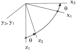 Consecutive transitions from the fixed bound Earth coordinate system 0ξηξ to the mobile 0x3y3z3
