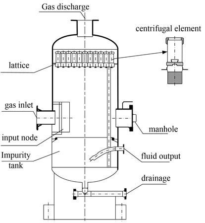 Scheme inlet separator