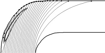 The particle trajectories diameter of 300 microns