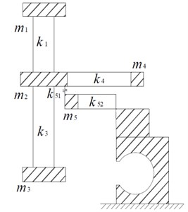 Vertical vibration simplified model of the hydro-generator