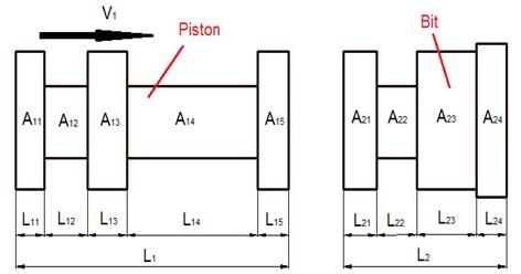 Piston and bit