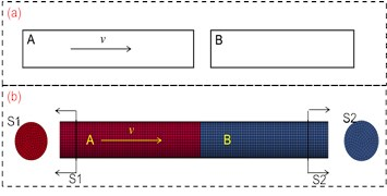 Coaxial collision model of two bars: a) model for theoretical analysis, b) model for FE analysis