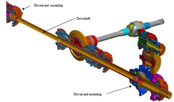 Drivetrain scheme