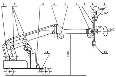Shotcrete robot mechanical structure: 1 – balance rod; 2 – big arm four-bar linkage; 3 – big arm pitching oil cylinder; 4 – forearm four-bar linkage; 5 – hydraulic motor (forearm swing); 6 – hydraulic motor (spray gun rod rotation); 7 – spray gun rod; 8 – spray gun head; 9 – hydraulic motor (spray gun head rotation); 10 – hydraulic motor (spray gun head swing); 11 – hydraulic motor (drive vehicle plate)