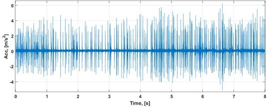 Raw vibration data