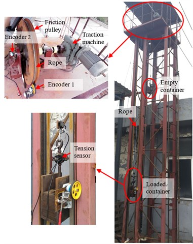 Photos of dynamic friction  transmission experiment device