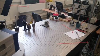 Scheme of experiment: 1) polytec machine (laser source), 2) waveguide,  3) holder, 4) anti-vibration table