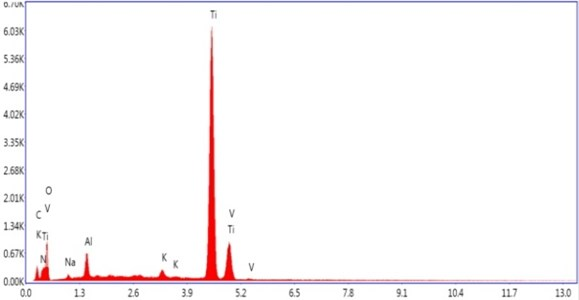 EDAX of carburizing layer of Ti6Al4V