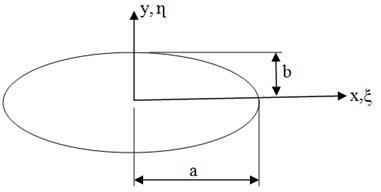 Elliptical plate