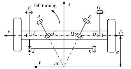 Top view of RACS schematic diagram for five-link suspension [4]