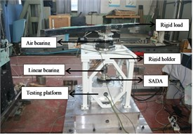 SADA disturbance investigation. a) No load micro vibration test setup  b) SADA running with rigid load c) Simplified dynamic model of mechanical system