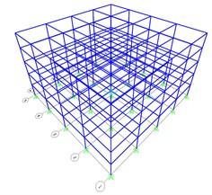 Finite element analysis models