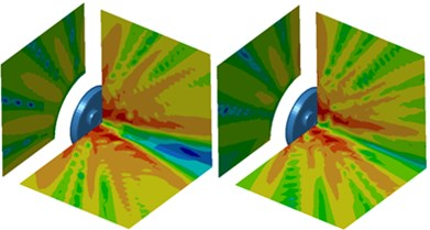 Contours for the radiation noise of wheels under radial and normal loads
