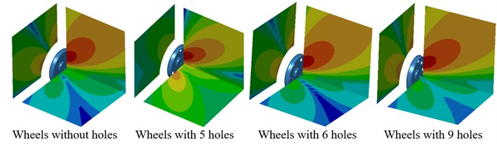Contours for the directivity of radiation noises of wheels with different circular holes