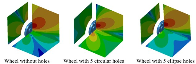 Contours for the directivity of radiation noises of wheels with different hole shapes