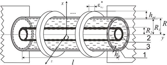 The mechanical model