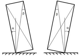The design scheme
