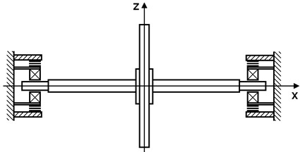 Scheme of the studied rotor system