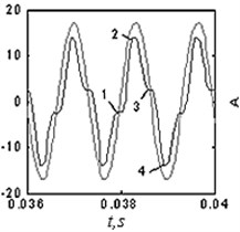 Vibroimpact modes of the rotor with light seal: a) calculation model, b) the ring trajectory  at synchronous vibro-impact regimes with 4 impacts for period; c) oscillations of the rotor (1)  and the ring (2) in synchronous mode