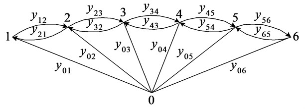 Directed graph finite elements model of section tape for two-node finite elements