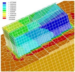 Driving building settlement considering strengthening of foundation, m