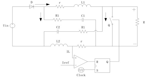 Schematic of an ultra-high frequency Z-source converter based on peak current mode control