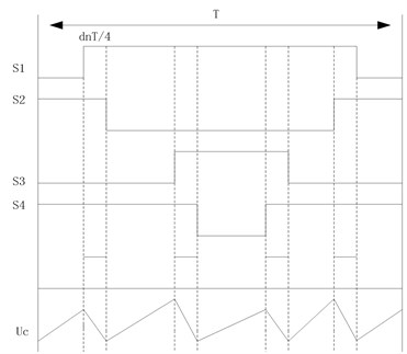 Ultra-high frequency Z-source capacitance voltage waveform