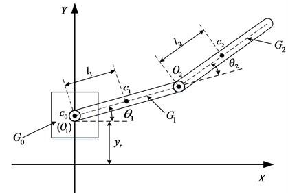 Simplified model of the 2-DOF manipulator