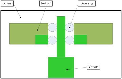Flywheel structure diagram