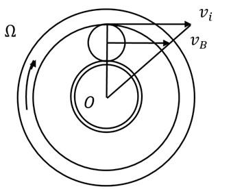 Bearing internal components