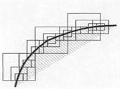 Comparison of edge approximation