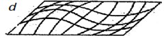 a) Model of lattice 4×4. Oscillations modes: b) Θ11; c) Θ22; d) Θ12; e) Θ21
