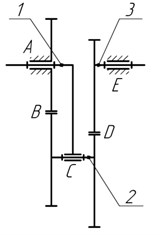 Structural scheme of a planetary mechanism:  1, 2, 3 – links; A, C, E – 1-DOF kinematic pairs, B, D – 2-DOF kinematic pairs