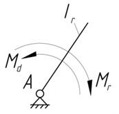 Single-mass dynamic model