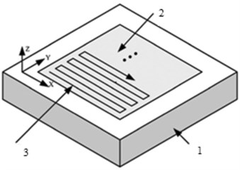 """Scheme of scanning trajectory of surface processed by laser beam in order to study effect of laser spot overlap: а) general scheme, where 1 is studied sample, 2 is processed area of LSP action, 3 is scanning trajectory; b) is definition of term """"overlapping level,"""" where 4 is laser spot"""