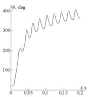 Distribution of temperatures in a cutting zone in opposite phases of oscillations
