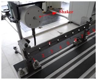 Shaker modal testing of clamped-clamped beam using Laser doppler vibrometer