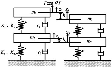 Schematic of a two-stage QZS system