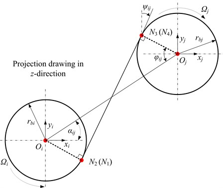Projection drawing of Fig. 1(b) in z-direction