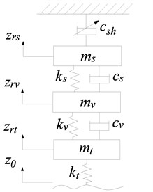 Skyhook reference model