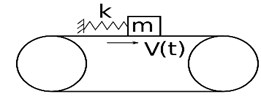 Physical model of a vibration system