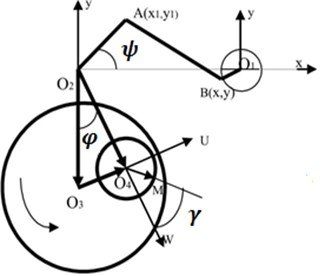 Schematic diagram of the grinding mechanism