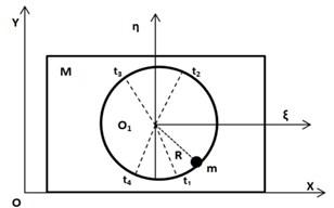 Zones of friction deceleration