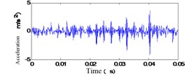 Original vibration signal of channel 1 at different monitoring time
