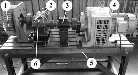 Image of test bed. (1 – load, 2, 3 – speed and torque sensor,  4 – electromotor, 5 – test bed, 6 – gearbox system)