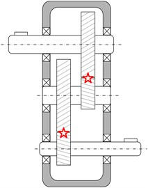 Gearbox structure sketch map
