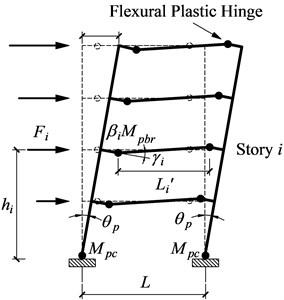 Target yield mechanism for moment frames