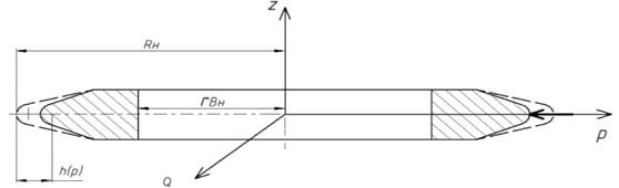 Surface plastic deformation of a thread turn