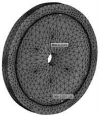 Simulation of eigenfrequency of the circular waveguide